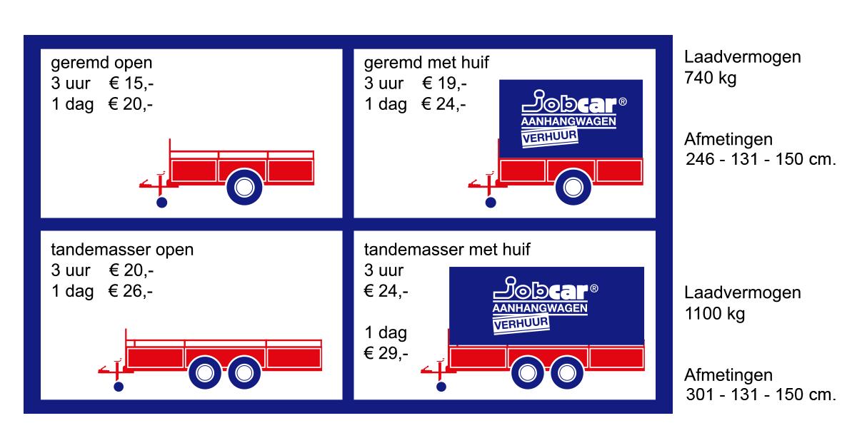 Op deze afbeelding ziet u onze tarieven aanhangwagen voor het huren van een aanhangwagen.